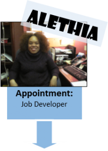 alethia-job-developer