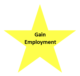 gain-employment-outcome